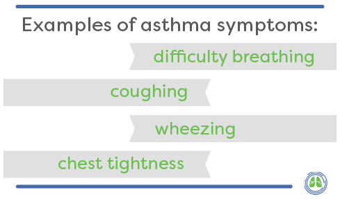 Examples of asthma symptoms: Difficulty breathing, coughing, wheezing, chest tightness.