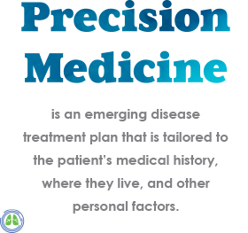 Precision Medicine is an emerging disease treatment plan that is tailored to the patient's medical history, where they live, and other personal factors.